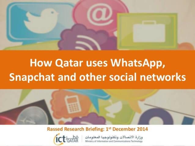 Photo of شباب قطر والإعلام الاجتماعي