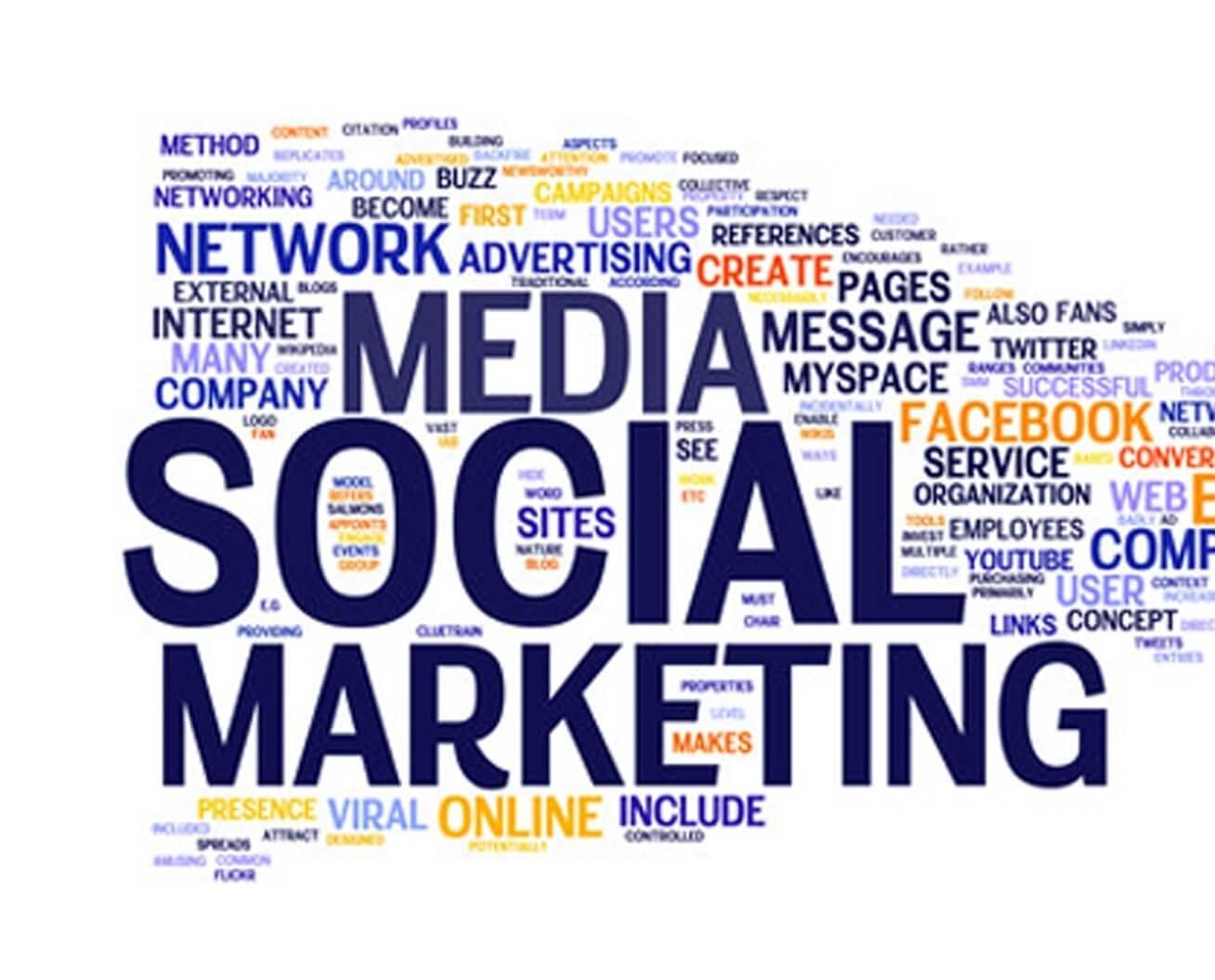 صورة استراتيجيات تسويق الإعلام الاجتماعي